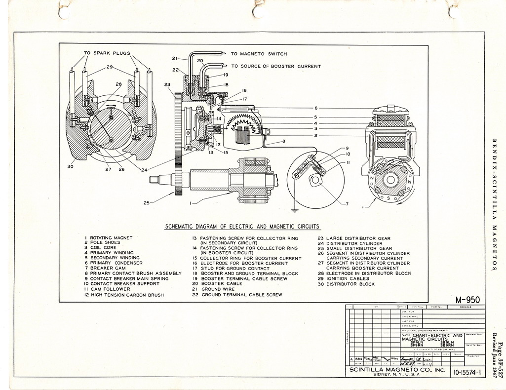 Bendix-Scintilla SB9RN magneto schematic diagram showing electric and  magnetic circuits
