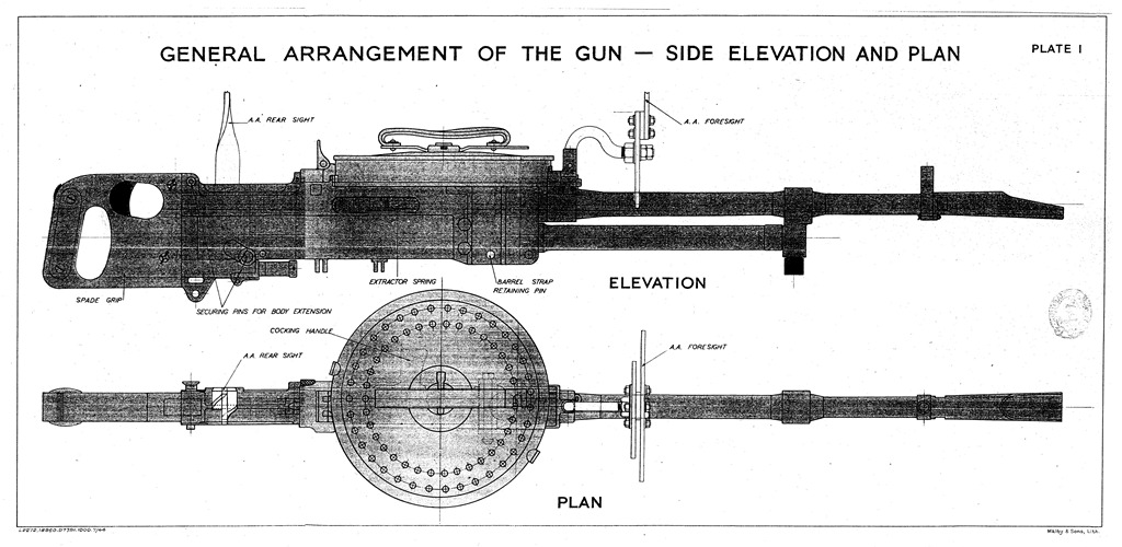 Vickers Machine Gun Aircraft on Jeep 4 0 Diagram